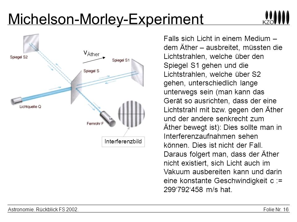 Michelson-Morley-Experiment