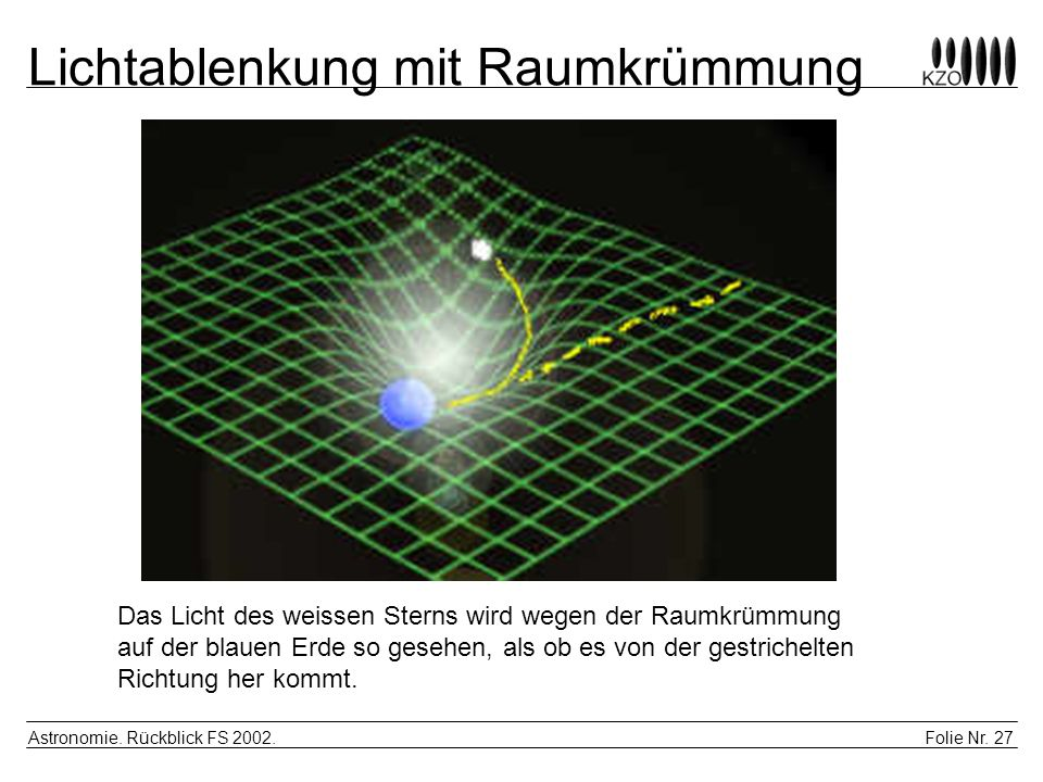 Lichtablenkung mit Raumkrümmung