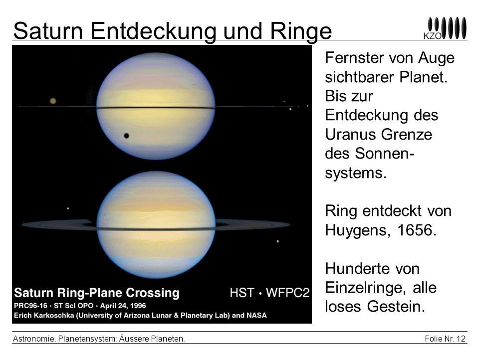 Saturn Entdeckung und Ringe