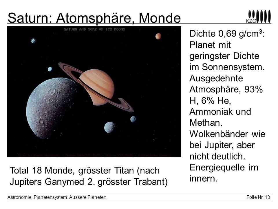 Saturn: Atomsphäre, Monde