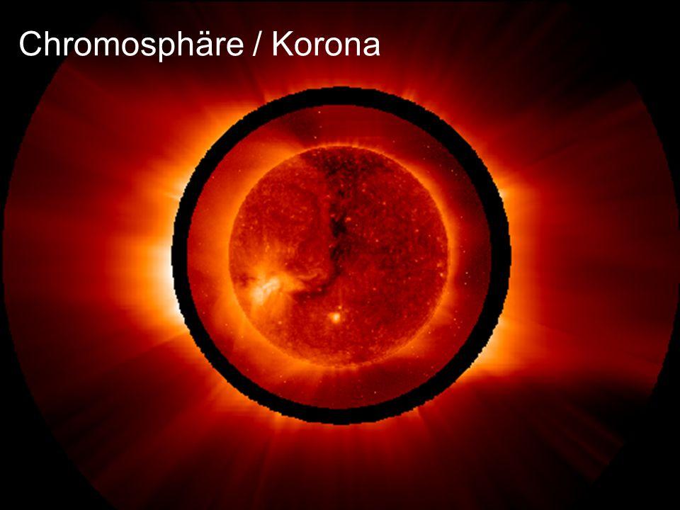 Chromosphäre / Korona