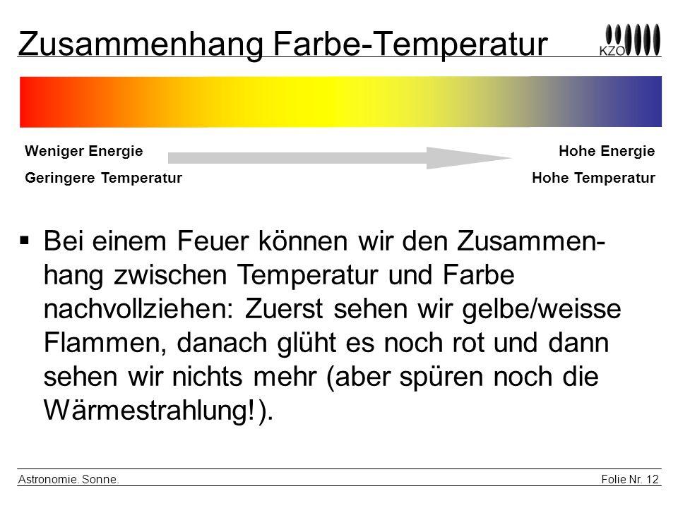 Zusammenhang Farbe-Temperatur