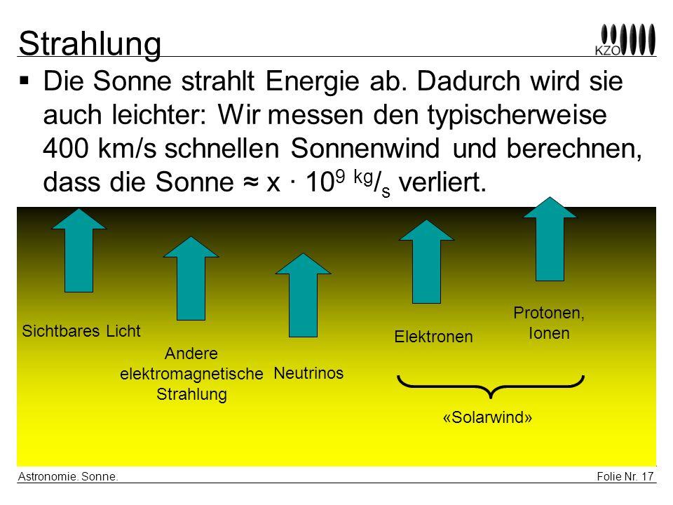 Andere elektromagnetische Strahlung