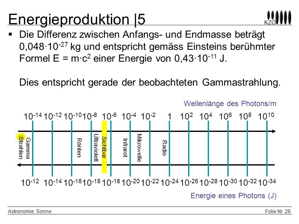 Energieproduktion |5