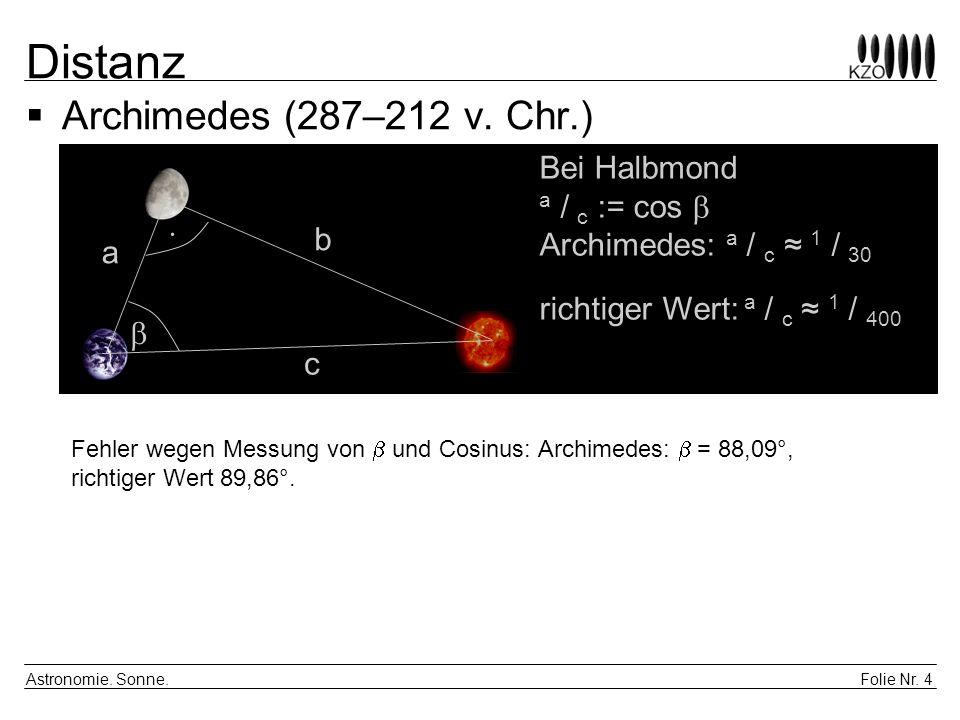 Distanz Archimedes (287–212 v. Chr.) Bei Halbmond a / c := cos b