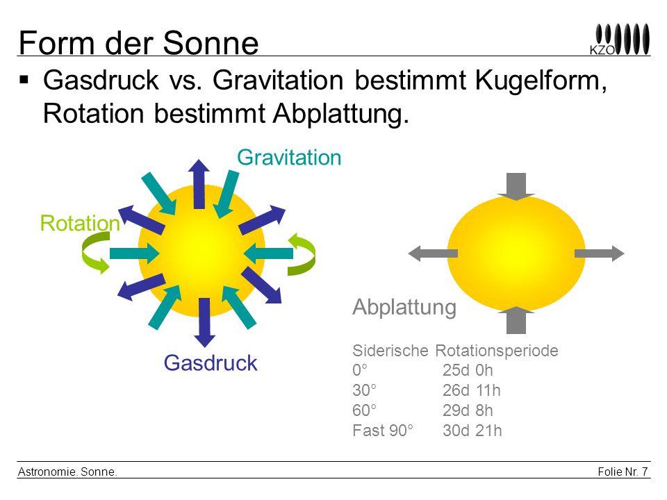 Form der Sonne Gasdruck vs. Gravitation bestimmt Kugelform, Rotation bestimmt Abplattung. Gravitation.