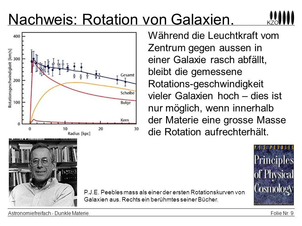 Nachweis: Rotation von Galaxien.