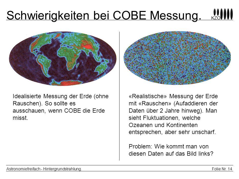 Schwierigkeiten bei COBE Messung.