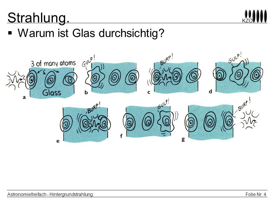 Strahlung. Warum ist Glas durchsichtig