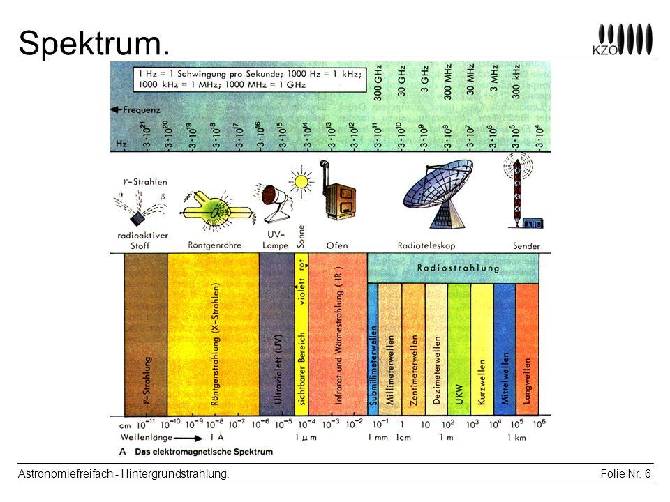 Spektrum. Astronomiefreifach - Hintergrundstrahlung.