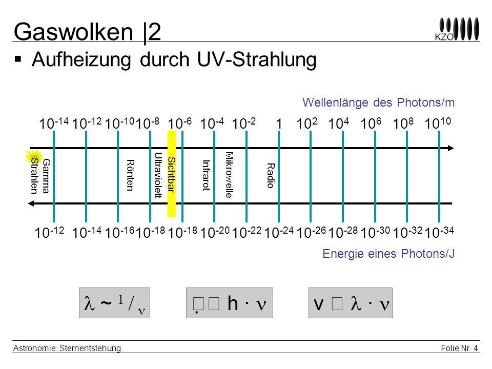 Gaswolken |2 Aufheizung durch UV-Strahlung ~ n  h · n