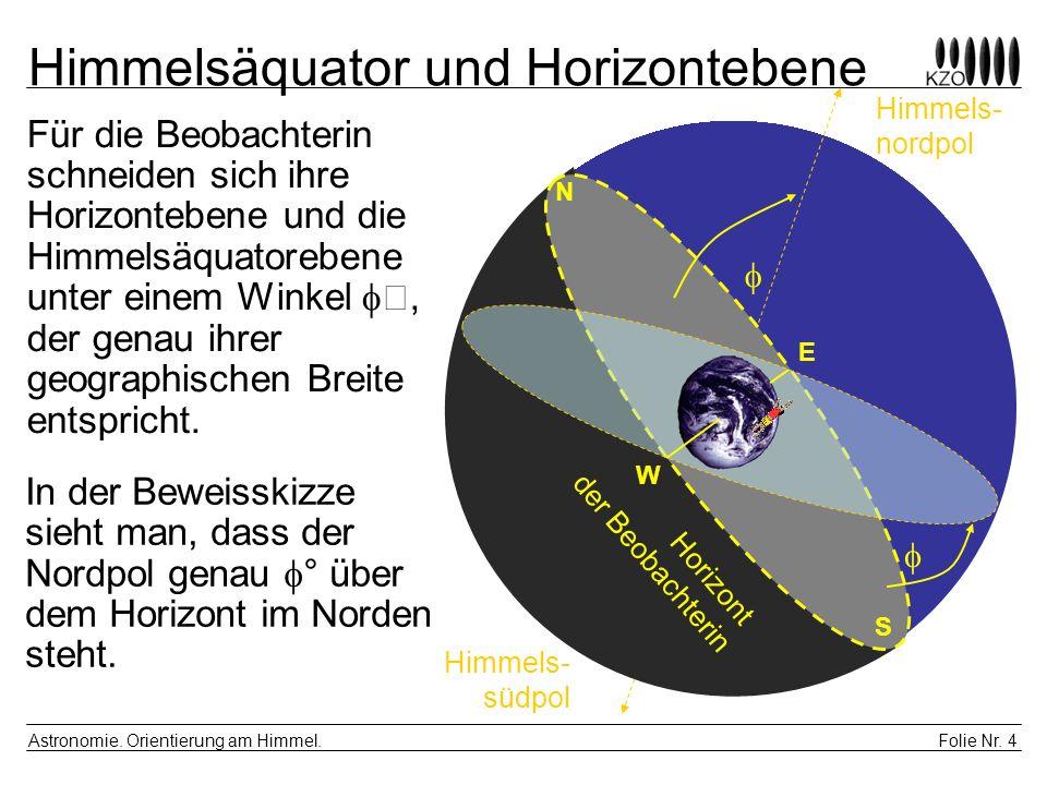 Himmelsäquator und Horizontebene