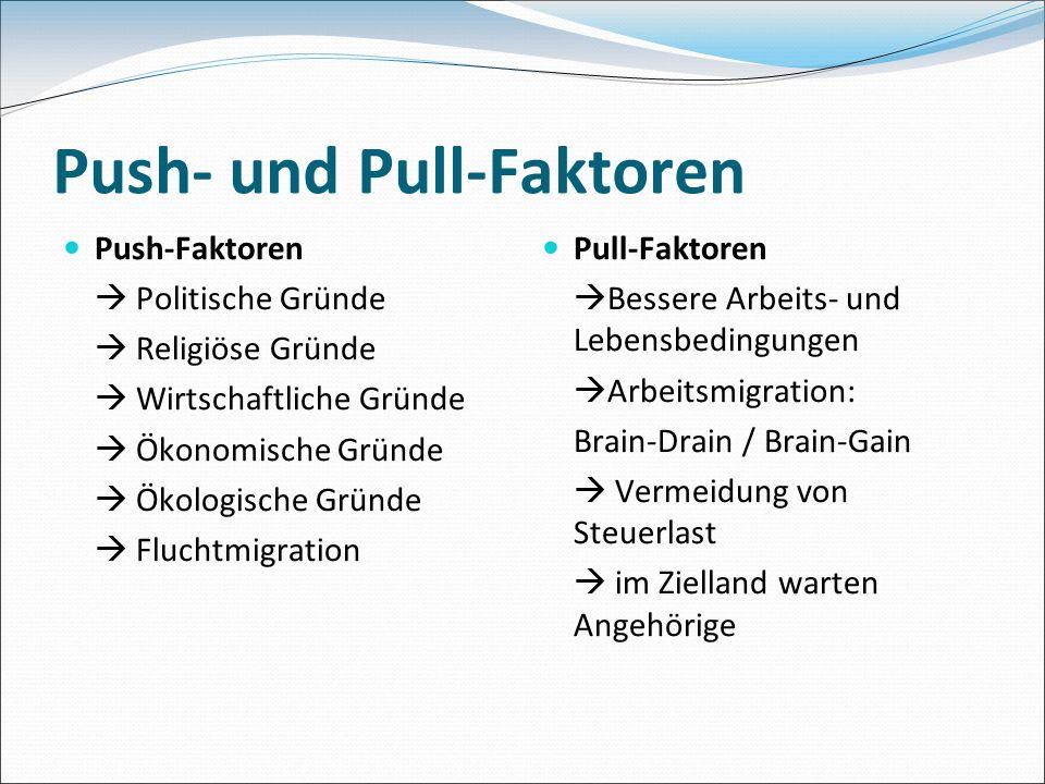 Push- und Pull-Faktoren