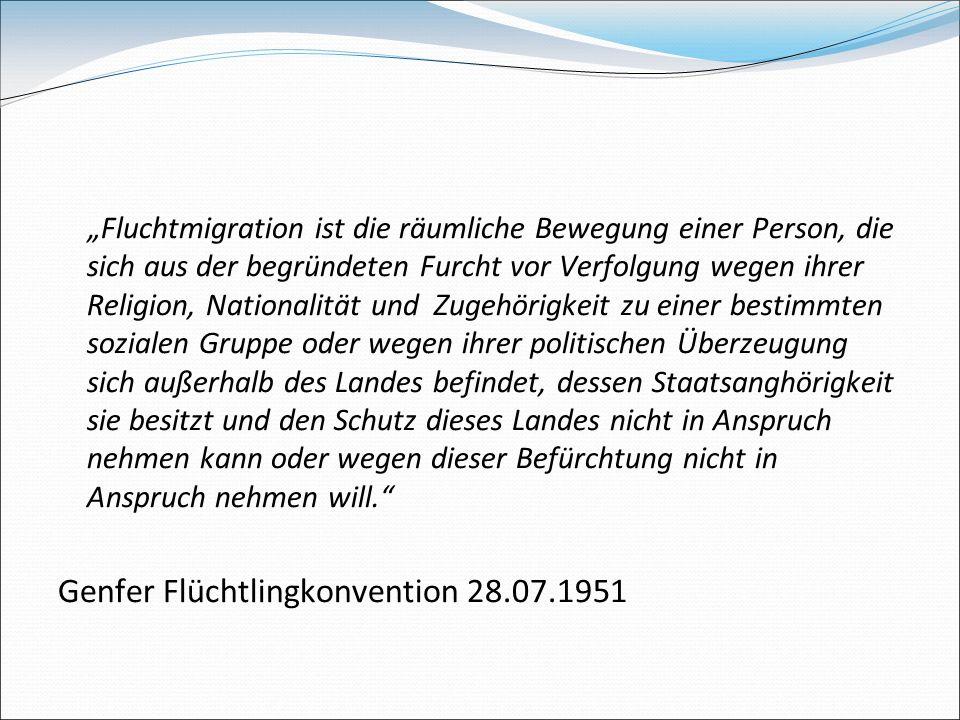 Genfer Flüchtlingkonvention 28.07.1951