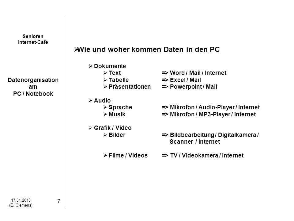 Wie und woher kommen Daten in den PC