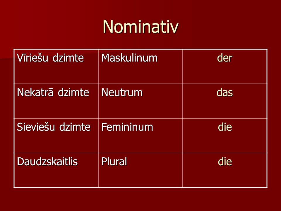 Nominativ Vīriešu dzimte Maskulinum der Nekatrā dzimte Neutrum das