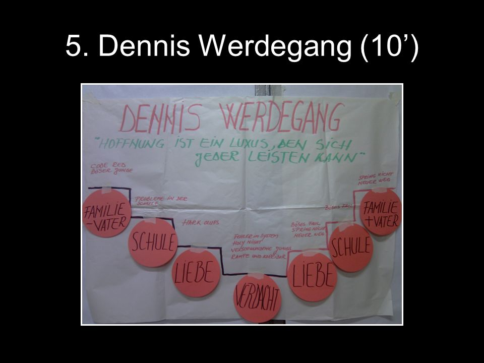 5. Dennis Werdegang (10')