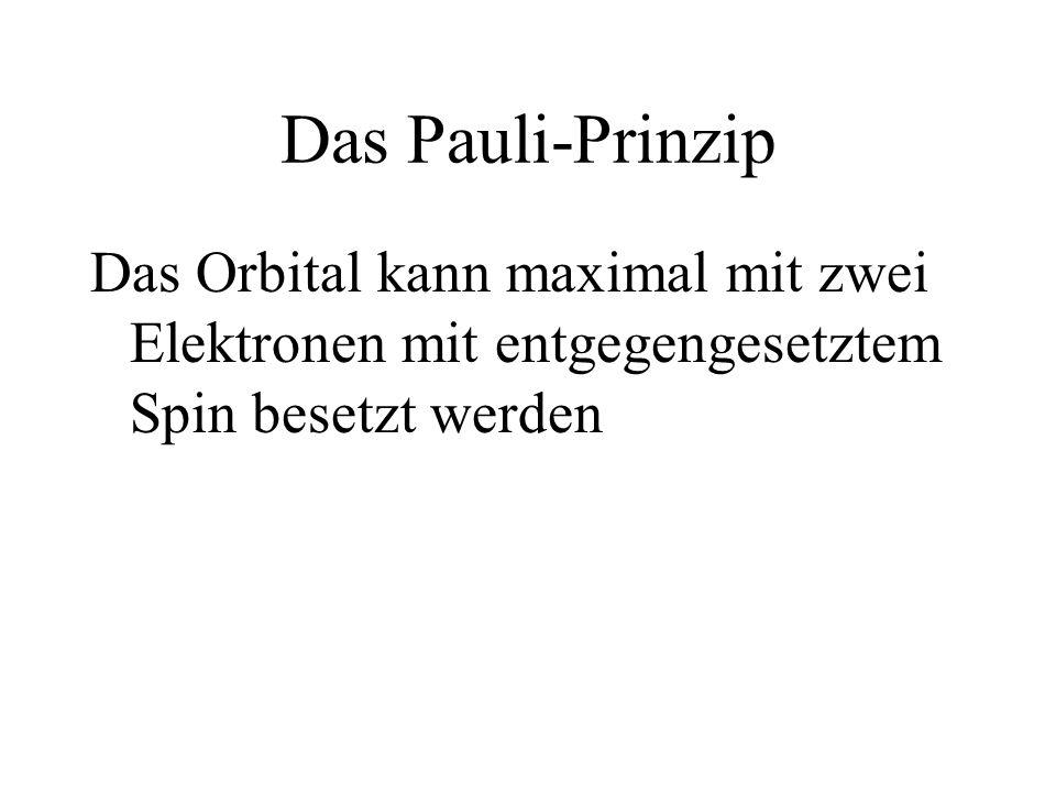 Das Pauli-Prinzip Das Orbital kann maximal mit zwei Elektronen mit entgegengesetztem Spin besetzt werden.