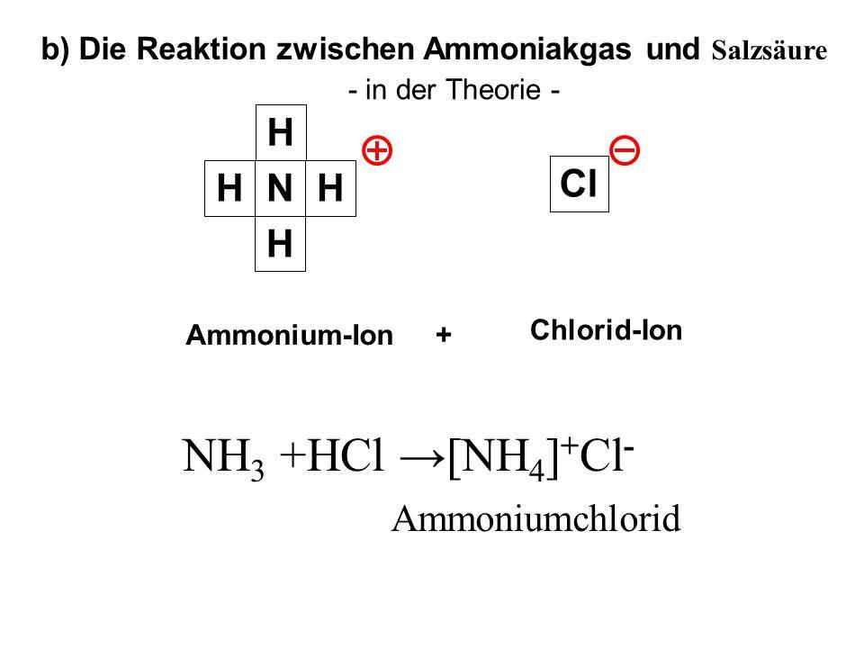 b) Die Reaktion zwischen Ammoniakgas und Salzsäure