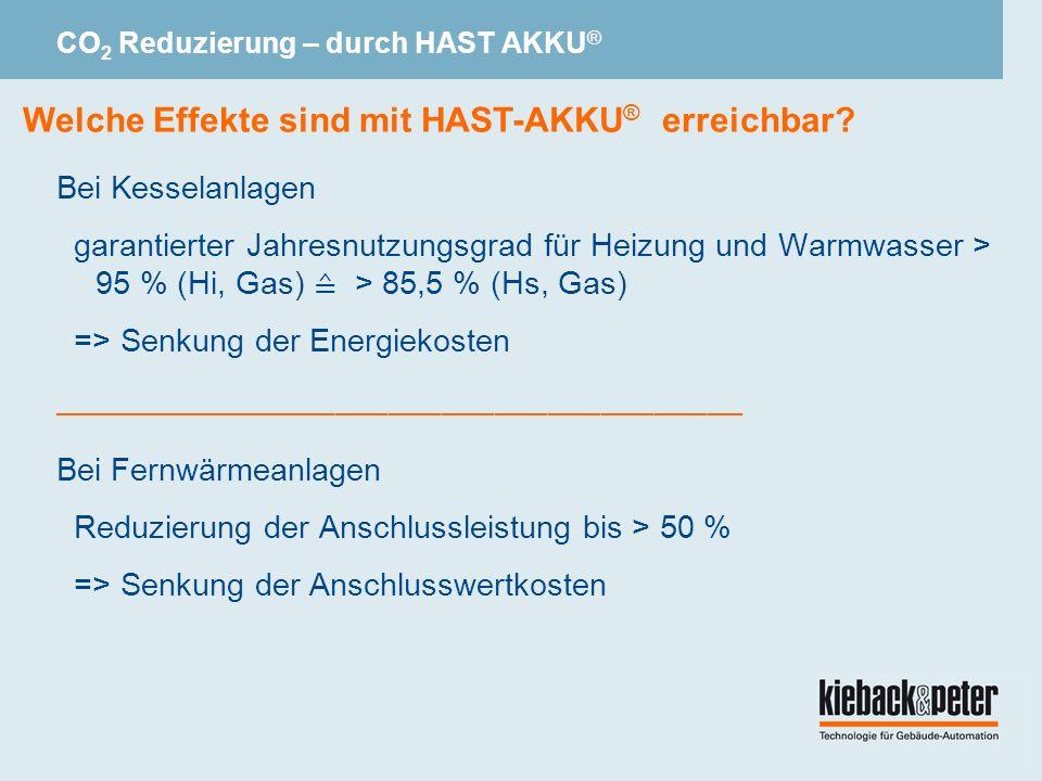 CO2 Reduzierung – durch HAST AKKU®