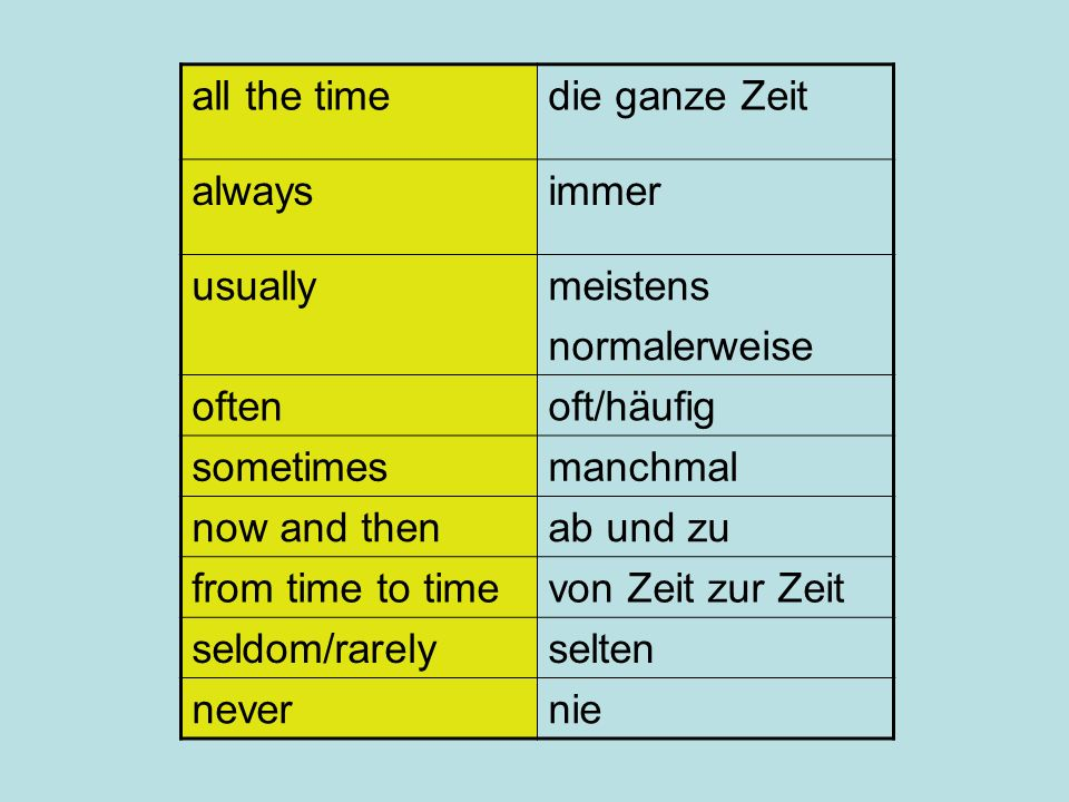 all the time die ganze Zeit. always. immer. usually. meistens. normalerweise. often. oft/häufig.
