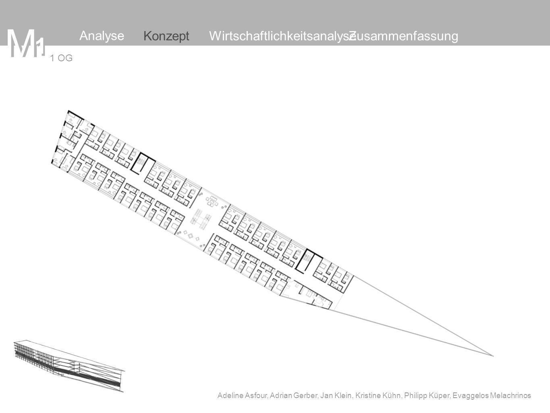 M M 1 Analyse Konzept Wirtschaftlichkeitsanalyse Zusammenfassung 1 OG