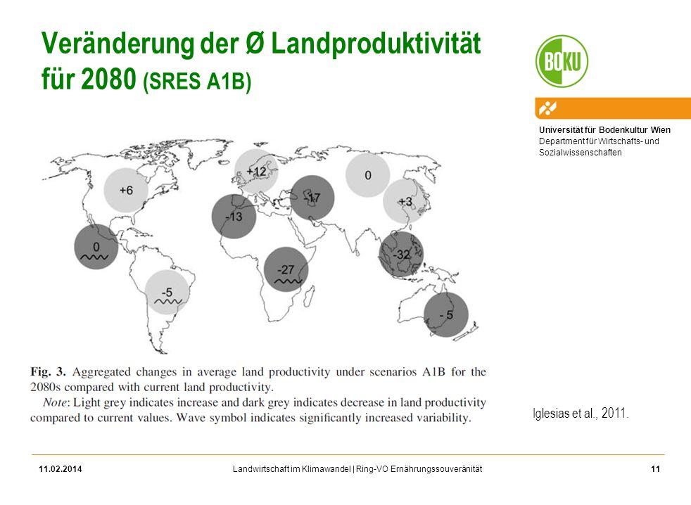 Veränderung der Ø Landproduktivität für 2080 (SRES A1B)