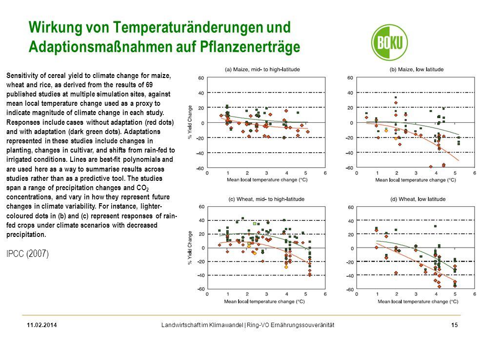 Wirkung von Temperaturänderungen und Adaptionsmaßnahmen auf Pflanzenerträge