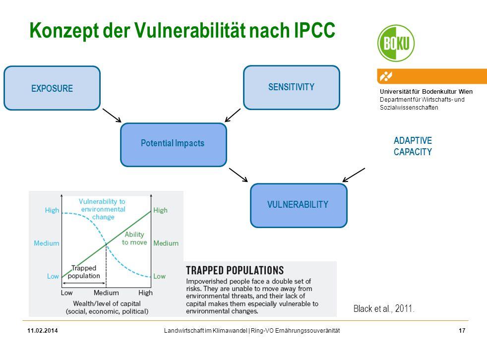 Konzept der Vulnerabilität nach IPCC