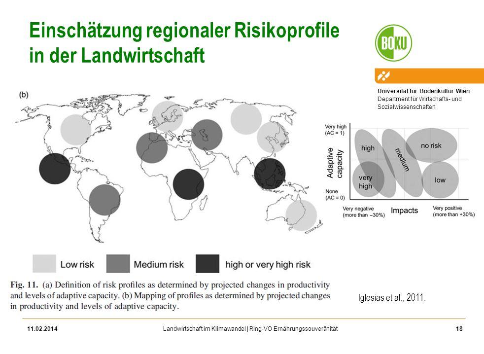 Einschätzung regionaler Risikoprofile in der Landwirtschaft