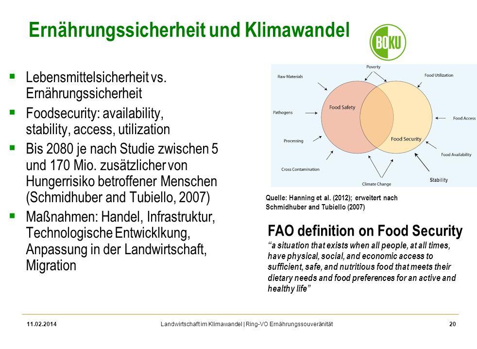Ernährungssicherheit und Klimawandel