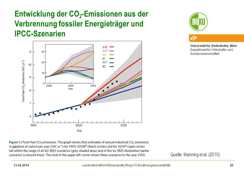 Entwicklung der CO2-Emissionen aus der Verbrennung fossiler Energieträger und IPCC-Szenarien