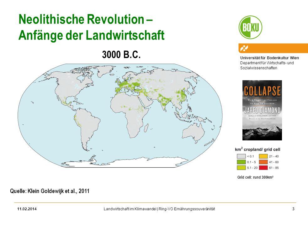 Neolithische Revolution – Anfänge der Landwirtschaft
