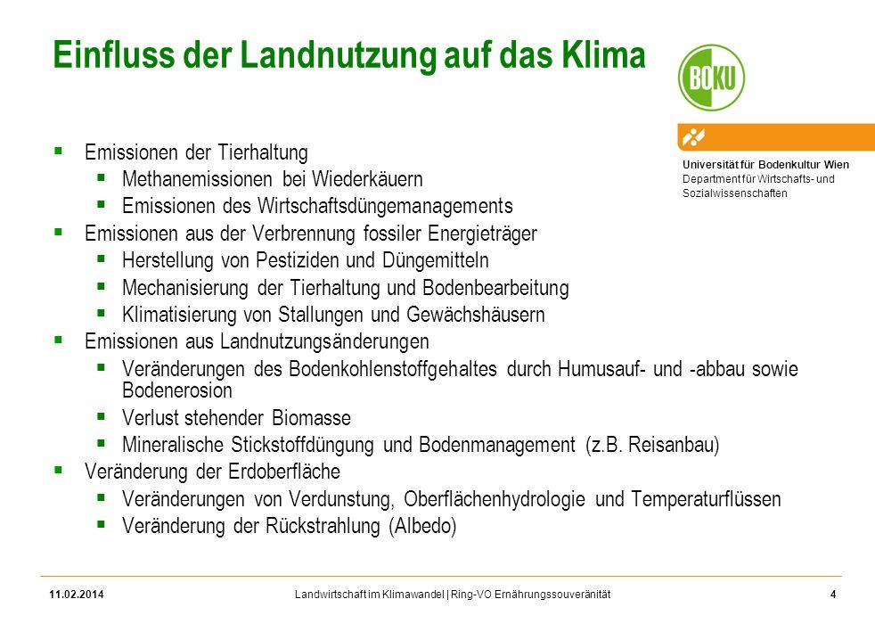 Einfluss der Landnutzung auf das Klima
