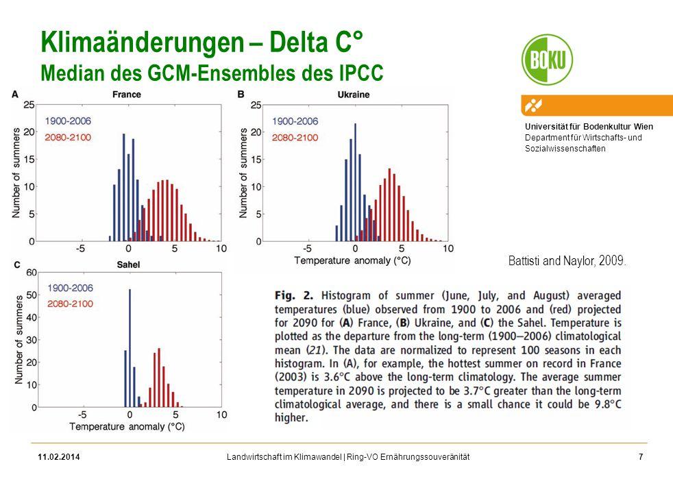 Klimaänderungen – Delta C° Median des GCM-Ensembles des IPCC