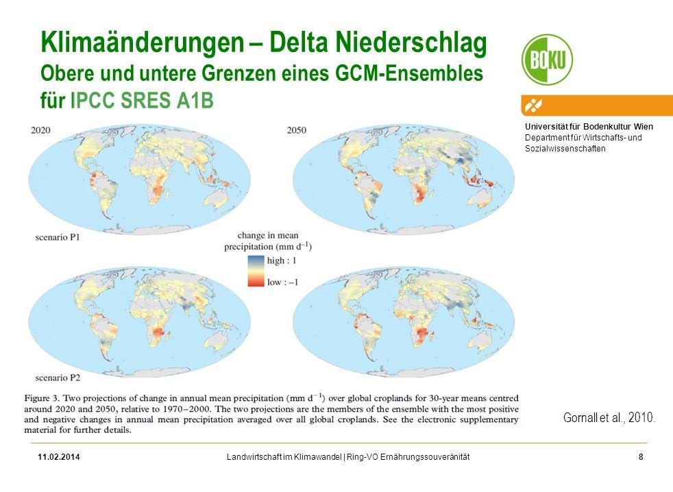 Klimaänderungen – Delta Niederschlag Obere und untere Grenzen eines GCM-Ensembles für IPCC SRES A1B