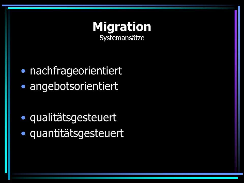 Migration Systemansätze