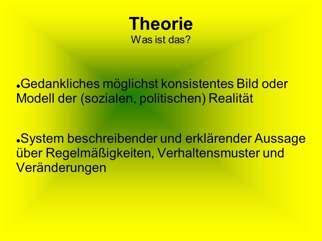 Theorie Was ist das Gedankliches möglichst konsistentes Bild oder Modell der (sozialen, politischen) Realität.