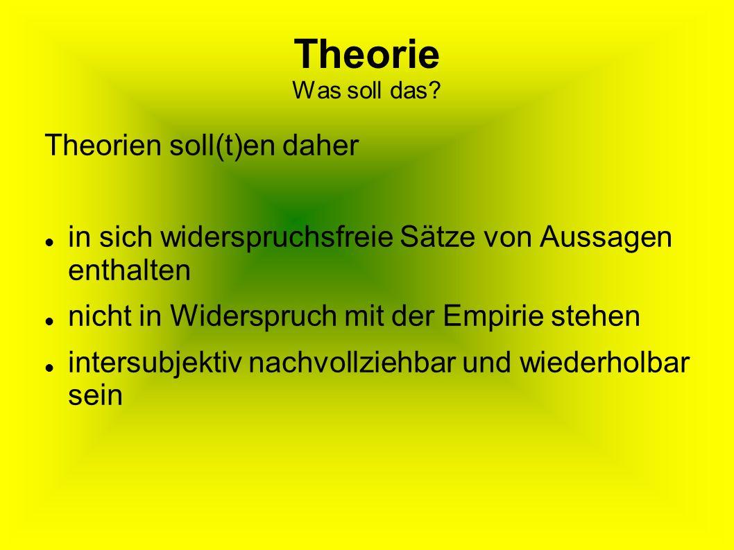 Theorie Was soll das Theorien soll(t)en daher