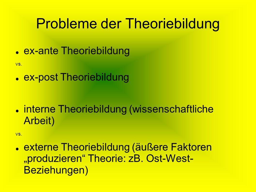Probleme der Theoriebildung