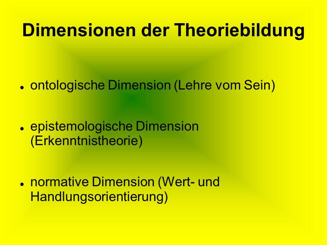 Dimensionen der Theoriebildung