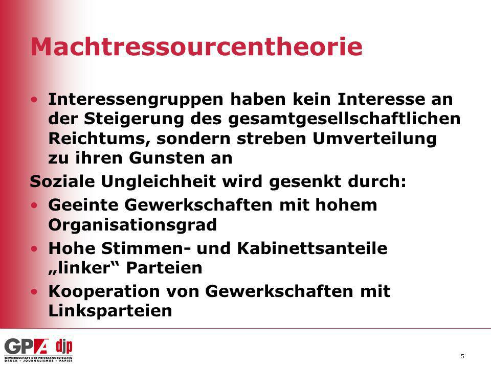 Machtressourcentheorie