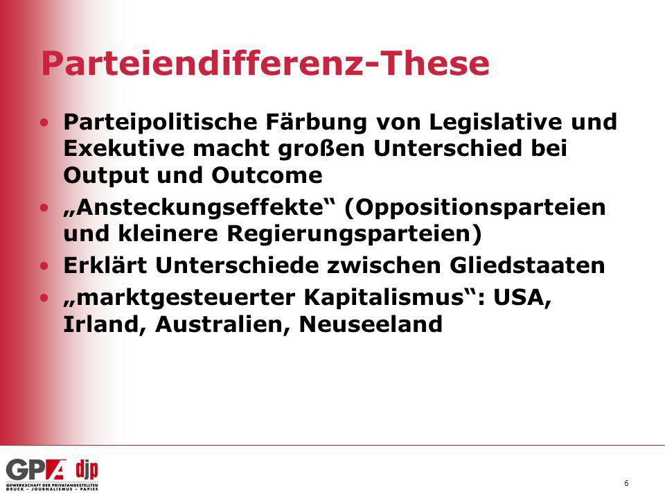 Parteiendifferenz-These