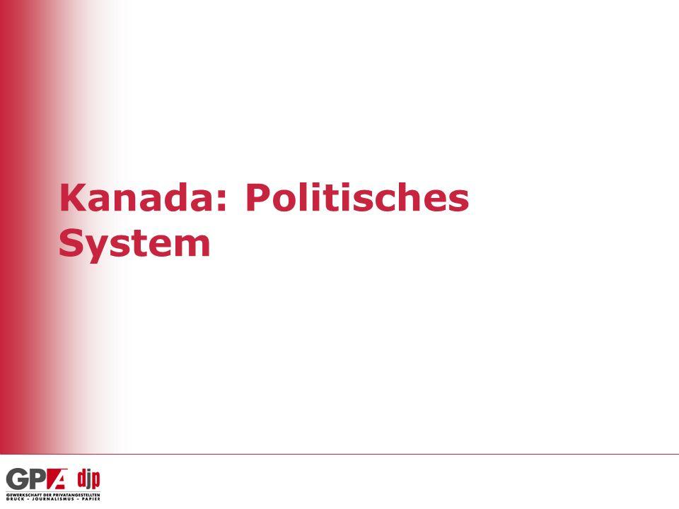 Kanada: Politisches System