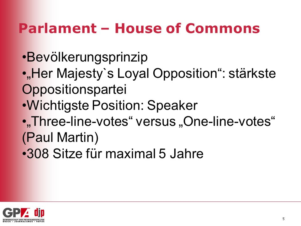 Parlament – House of Commons