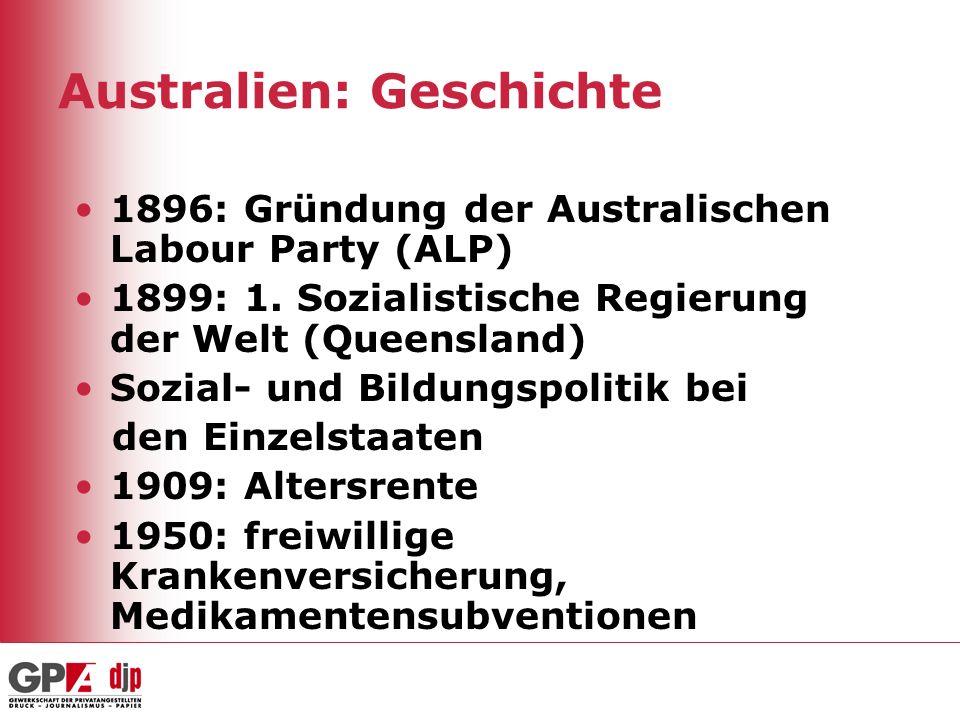 Australien: Geschichte