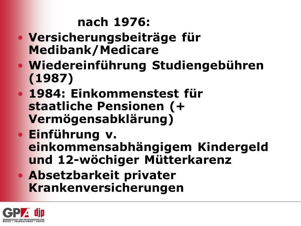 nach 1976: Versicherungsbeiträge für Medibank/Medicare. Wiedereinführung Studiengebühren (1987)