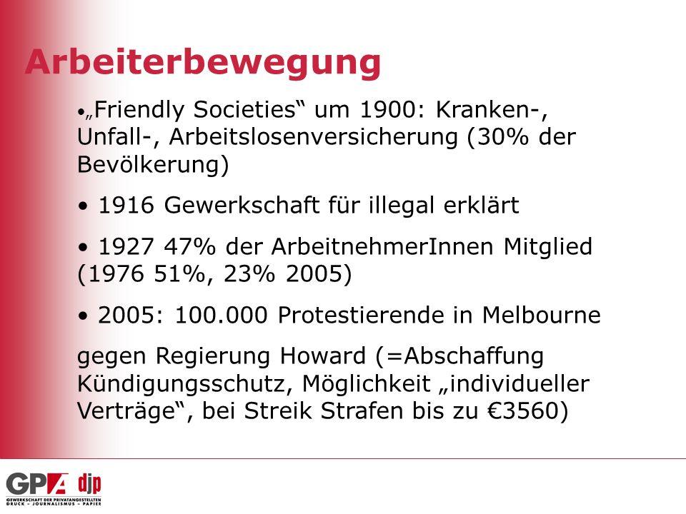Arbeiterbewegung 1916 Gewerkschaft für illegal erklärt