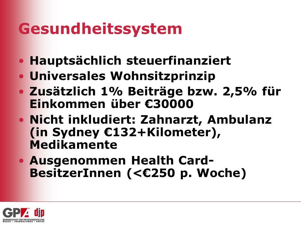 Gesundheitssystem Hauptsächlich steuerfinanziert