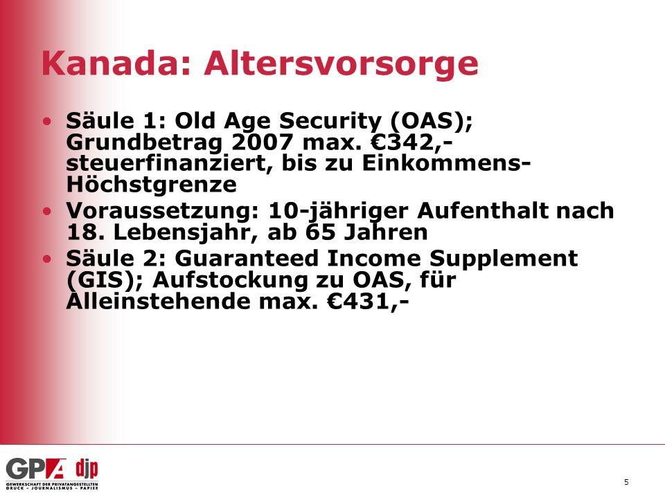 Kanada: Altersvorsorge
